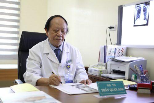 GS.TS Trần Quán Anh (Nguồn ảnh: internet)